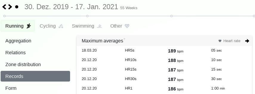 Maximale Herzfrequenz aus den Rekorden ermitteln